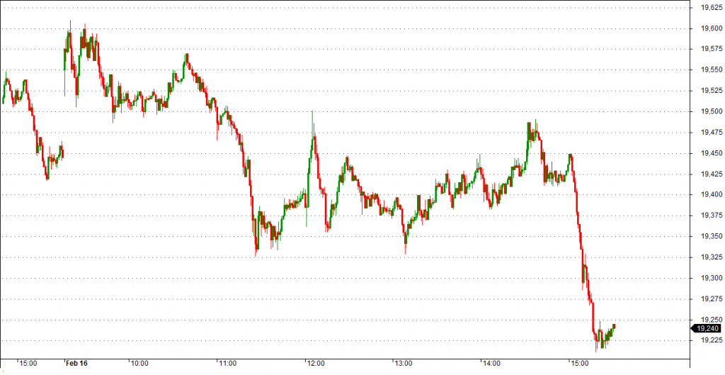 banknifty intraday 16th Feb 2014 Fall - Justttrading.in